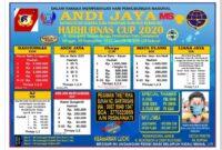 Kontes Burung Sukabumi HARHUBNAS CUP 2020, 20 September 2020