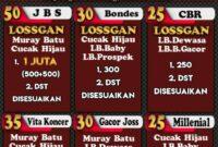 Latber Lapangan Kubang, Kebon Pedes Bogor 09 September 2020